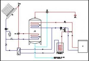 circuito solare termico a circolazione forzata